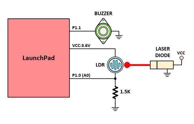 laser diode circuit pdf