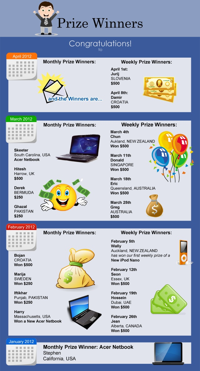 #Free #Prize Draws At Home Page Pays. #Free_products