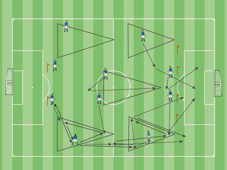 Principio Ofensivo   Trabajo de triangulación en las diferentes áreas del campo.   - 5 triángulos largos entre las dos áreas. - Ocupación de espacios, y asociación de jugadores. - inicia en triángulo, avanza en triángulo y finaliza en triángulo.   Este trabajo fue usado en énfasis con la Selección Nacional de Venezuela, con el cual el equipo obtuvo resultados importantes en la Copa América Argentina 2011.