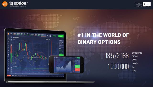 About IQ Option