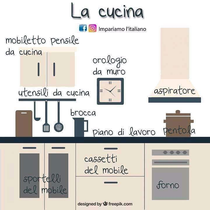 16 best vocabolario illustrato images on pinterest learn for Cucina italiano