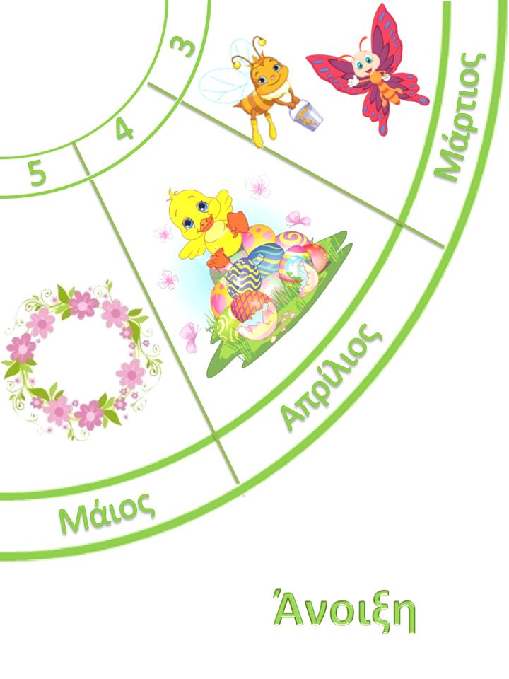 Νηπιαγωγός για πάντα....: Ο Κύκλος του Χρόνου