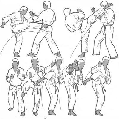 43 besten Karate & Kampfkünste Bilder auf Pinterest