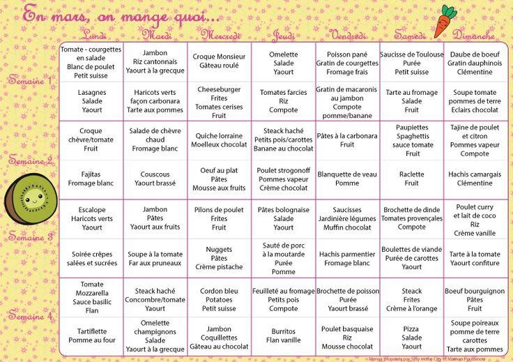 Pour une fois, nous ne sommes pas en retard pour le planning des menus du mois de mars 2016., yeahhh !! Maintenant tu as l'habitude, chaque mois avec Sysy nous te proposons un tableau de menu…