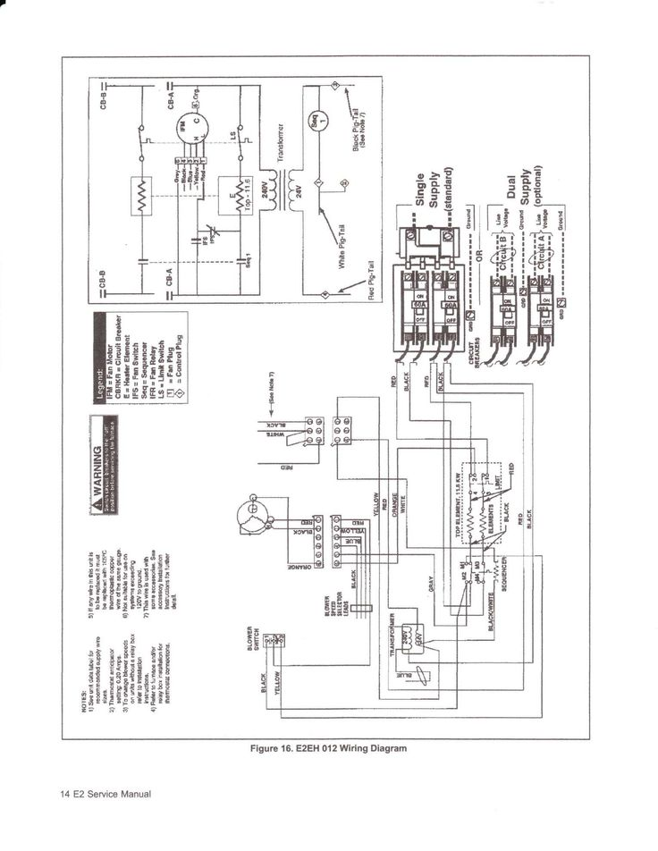 12+ Armstrong Electric Furnace Wiring Diagram - Wiring Diagram -  Wiringg.net | Electric furnace, Diagram, House wiringPinterest