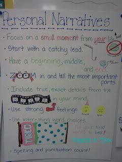 Person Narrative Anchor Charts - Lucy Calkins Unit of Study