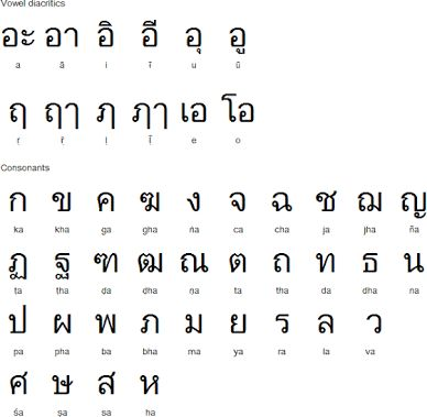 1000+ Idee Su Thai Alphabet Su Pinterest | Bangkok Tailandia