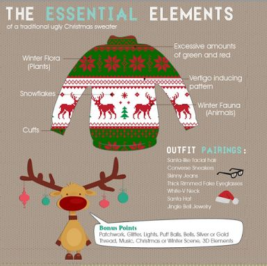 The essential elements of an ugly sweater | Advanced Back & Neck Care