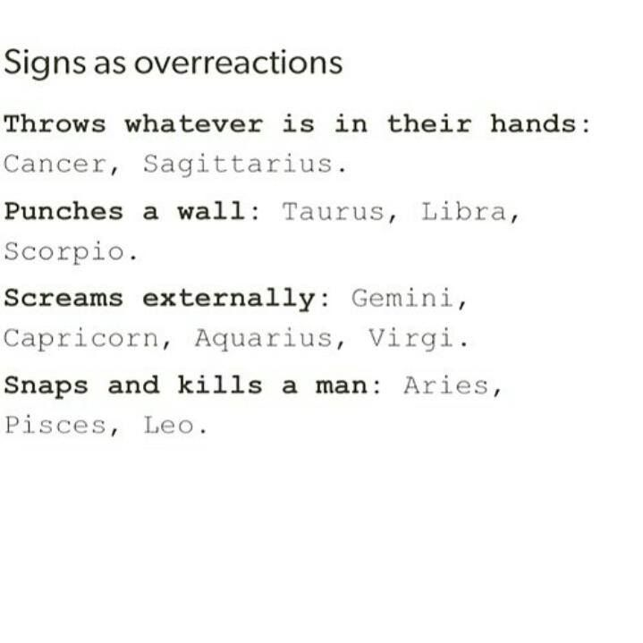 12 Zodiac Signs overreactions. Cancer ♋ Zodiac Sign