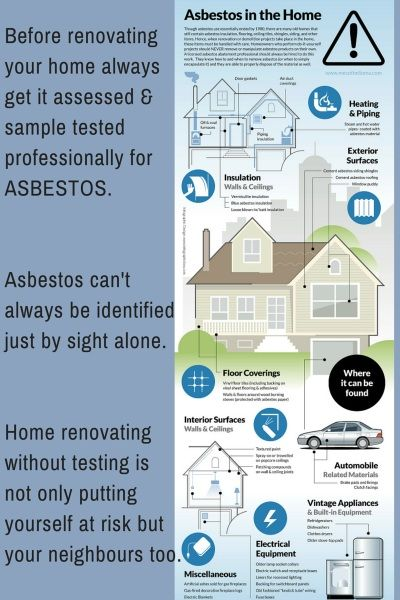 Asbestos in the home and renovating.web