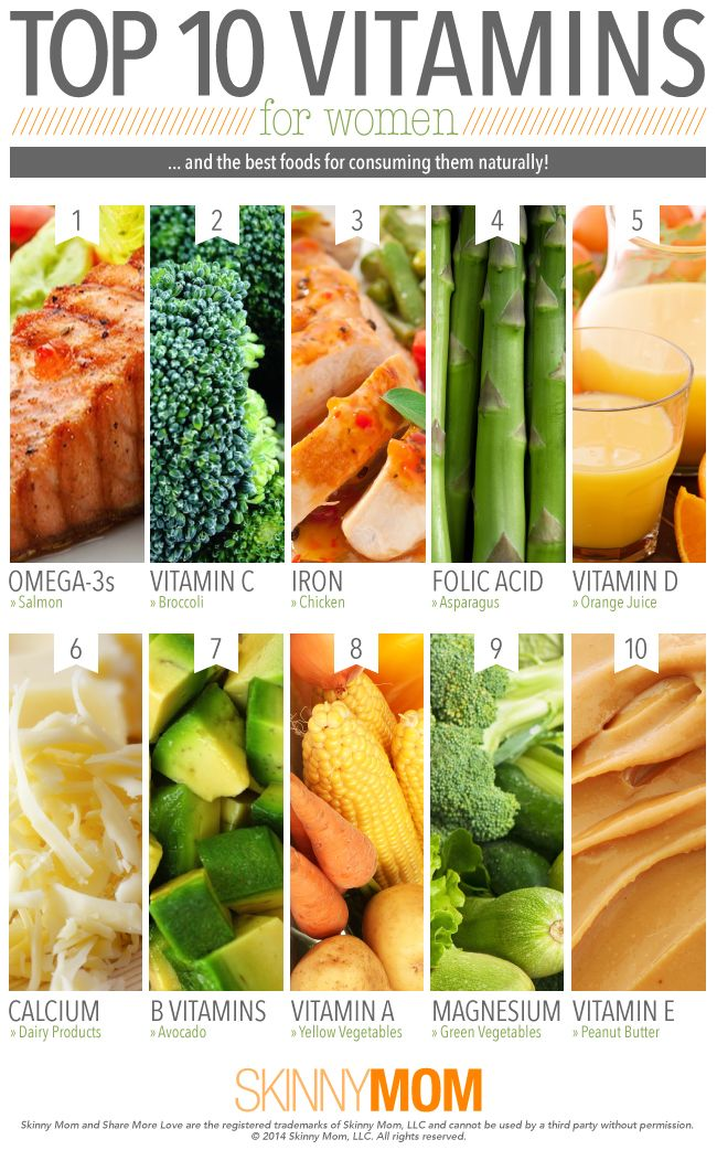 Knowing which vitamins you really need is difficult. Check out this chart for some assistance.
