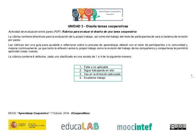 1 UNIDAD 3 - Diseña tareas cooperativas Actividad de evaluación entre pares (P2P): Rúbrica para evaluar el diseño de una t...