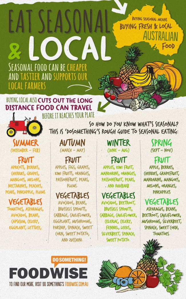 Australian seasonal fruit and vegetable guide