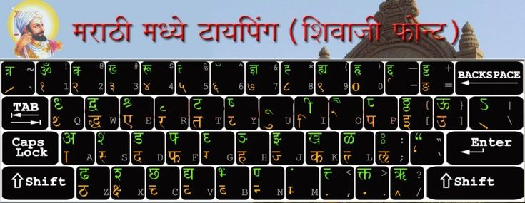 spoken english guru chart pdf download