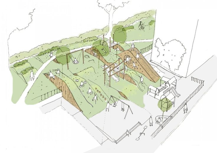 Architectural design for a playground in Hackney, London by Ashvin de Vos for Erect Architecture. A landscape that encourages play and socialising.