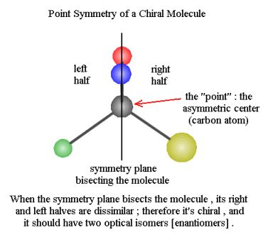 point symmetry - Google Search | symmetry | Pinterest