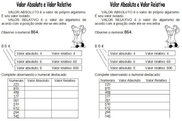 Compartilhando Valor Absoluto E Valor Relativo Valor Absoluto
