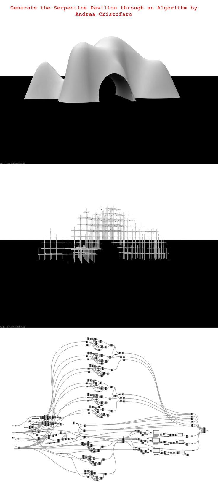 Generate the Serpentine Pavilion through an Algorithm by Andrea Cristofaro Grasshopper + Rhino