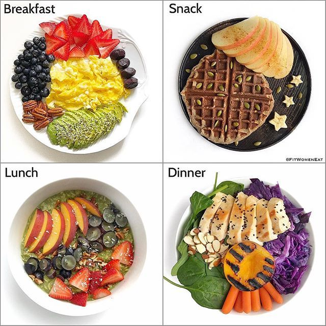 How To Build A Balanced Meal Swipe For 4 Examples Protein Carbs Fats Veggies Pr Delicious Healthy Recipes Did You Eat Nutrition Recipes