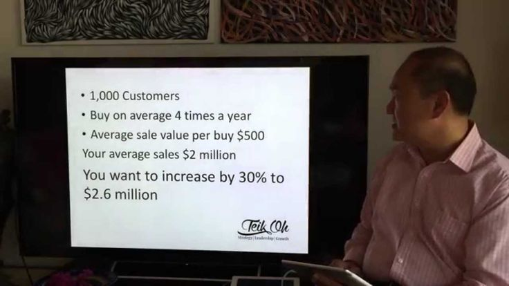 Three ways to increase Sales