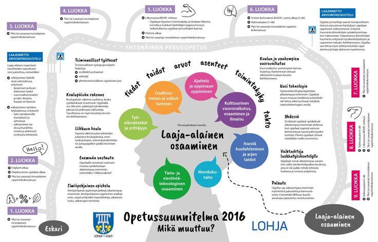 OPS 2016- LP 2016