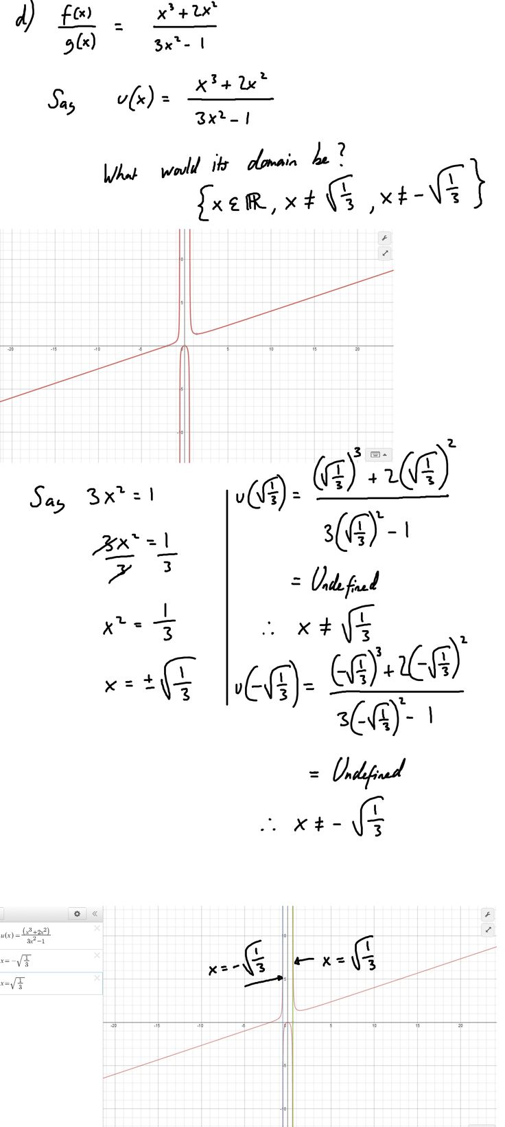 Finding the domain of a complex function... Math