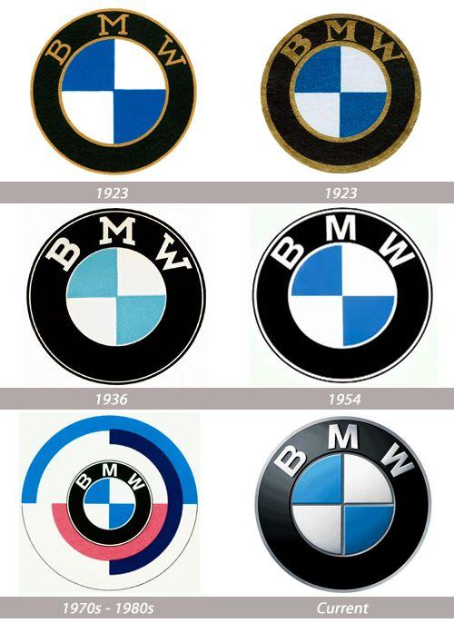 El logotipo de BMW a lo largo del tiempo #car #history #automóvil #coche