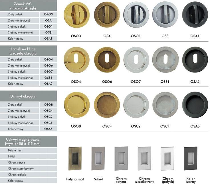Zamki i uchwyty do drzwi przesuwnych - kasety do drzwi przesuwnych, kasety do drzwi chowanych w ścianę | Eclisse