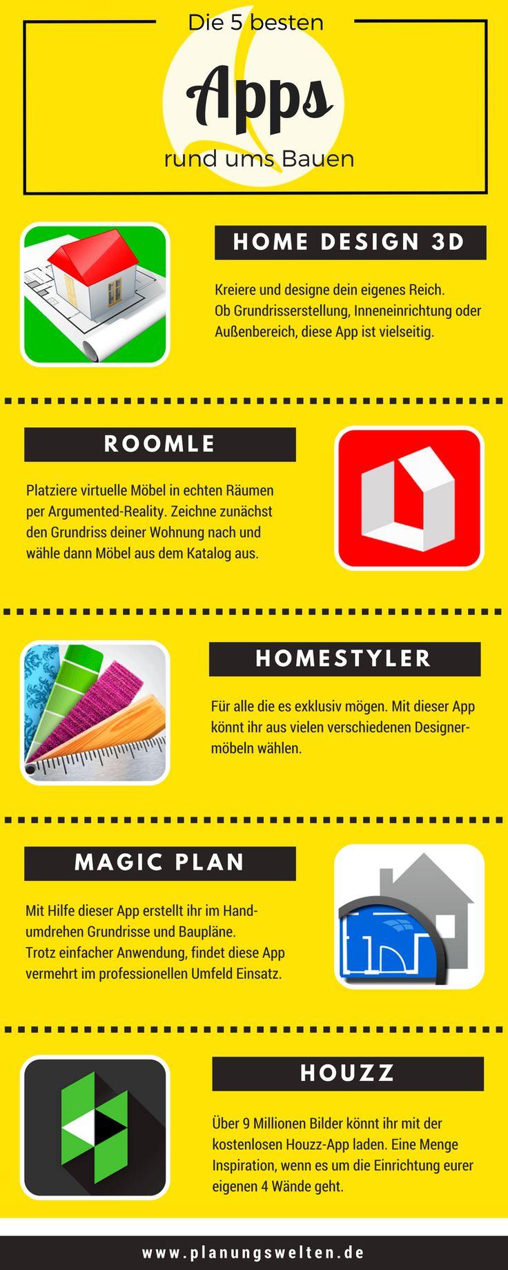 Die 5 Besten Apps Für Ihre Hausplanung