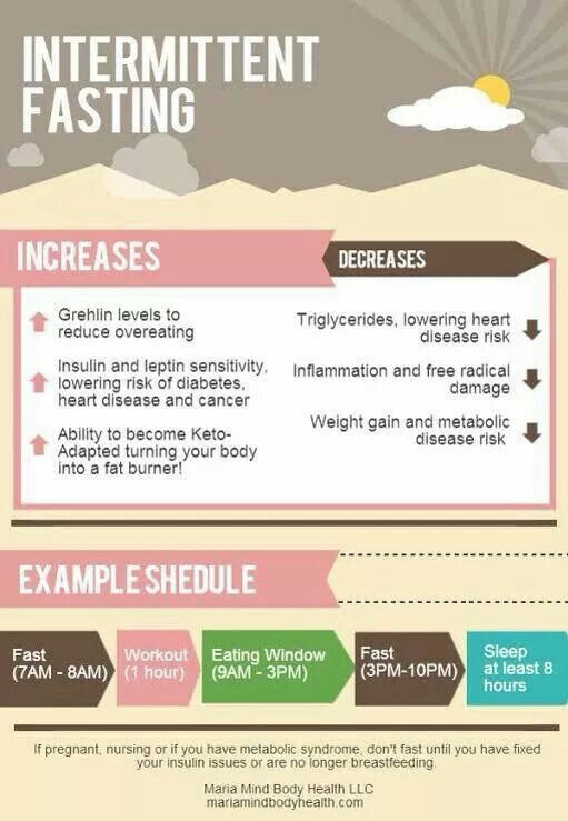 Weight loss boosters for smoothies