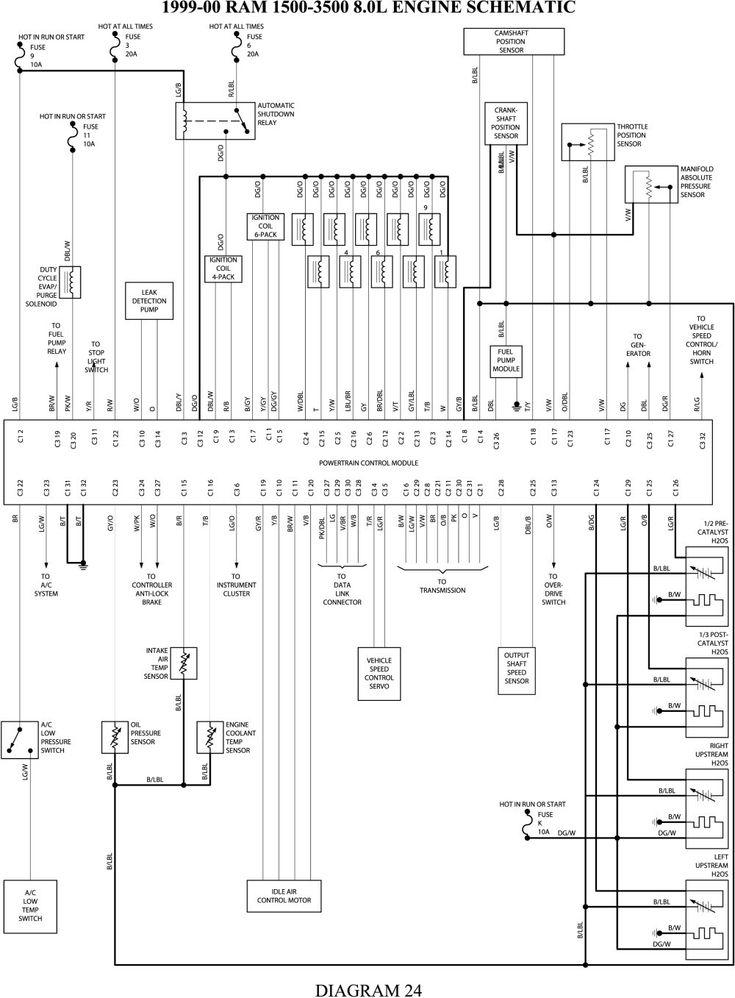 2002 Dodge 3500 Wire Diagram Ram, 2001 Dodge Ram Wiring Diagram