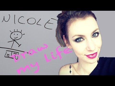 Draw my life - Disegno la mia vita!