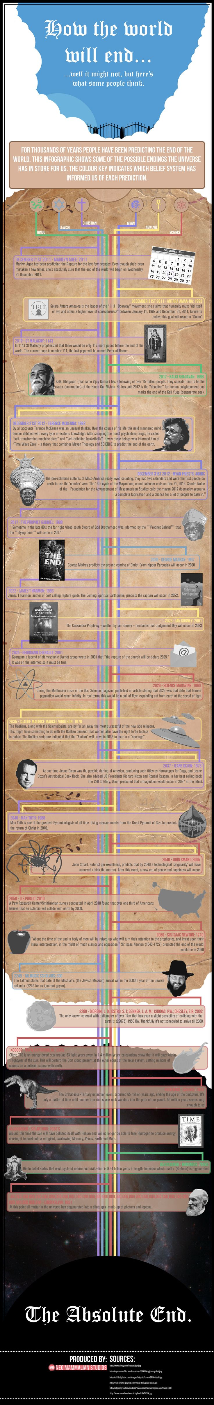 People have been predicting the end of the world for thousands of years. This infographic provides some of the possible of endings that universe has i