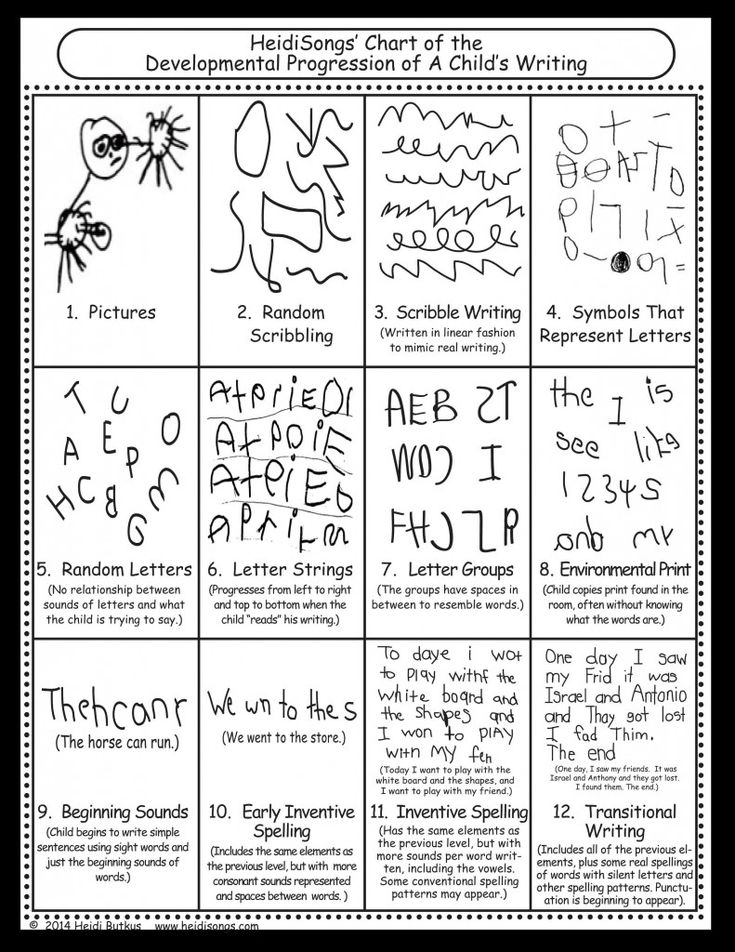 stages of a child's writing