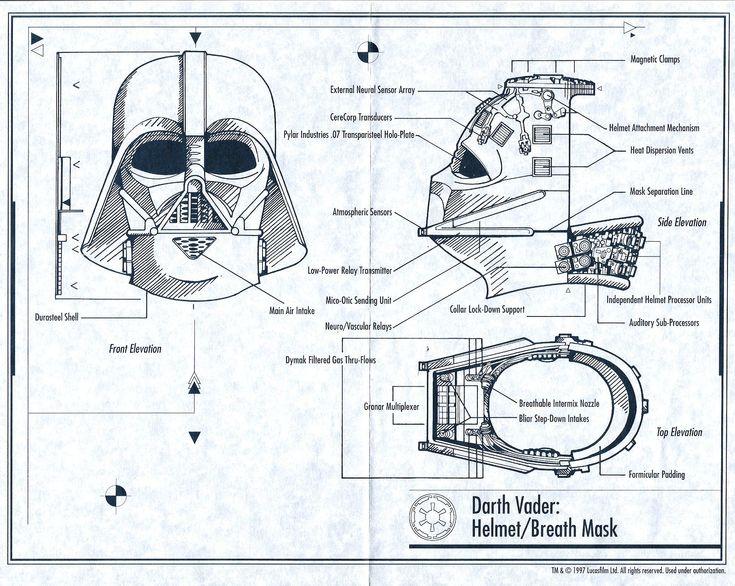Revelado o segredo do capacete de Darth Vader