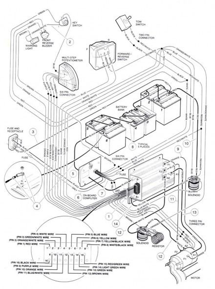 Ruff And Tuff Golf Cart Wiring Diagram Golf carts Golf