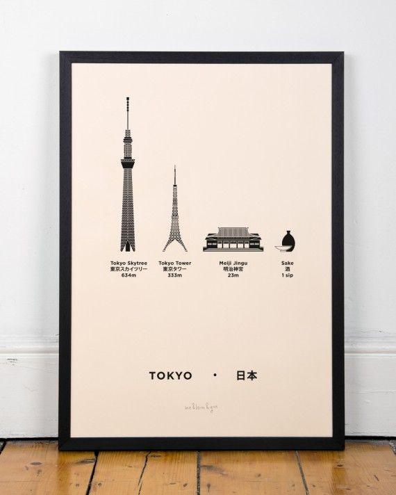 Tokyo poster screenprint city japan 東京 ポスター 印刷