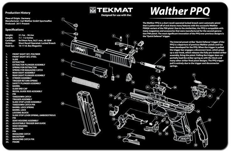 45 Best Walther Ppq Vs H U0026k Sfp9  Vp9 Images On Pinterest
