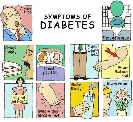 Tips to Control Diabetes ** Want additional info? Click on the image.