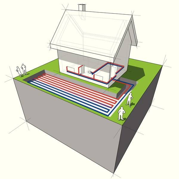 56 Best Images About Home Energy On Pinterest Roof