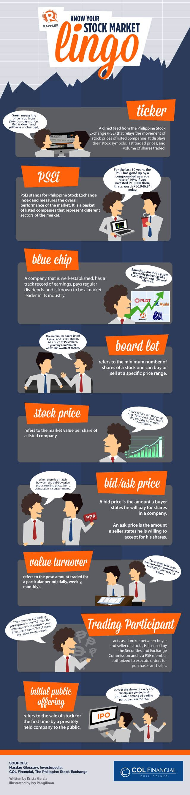 Know your stock market lingo
