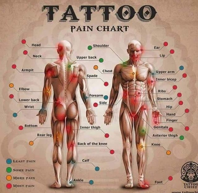 Image result for family matching tattoos for cousins