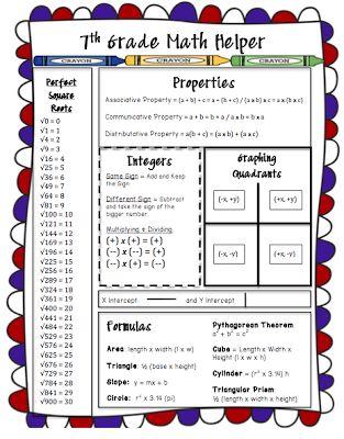 7th Grade Math Helper                                                                                                                                                                                 More
