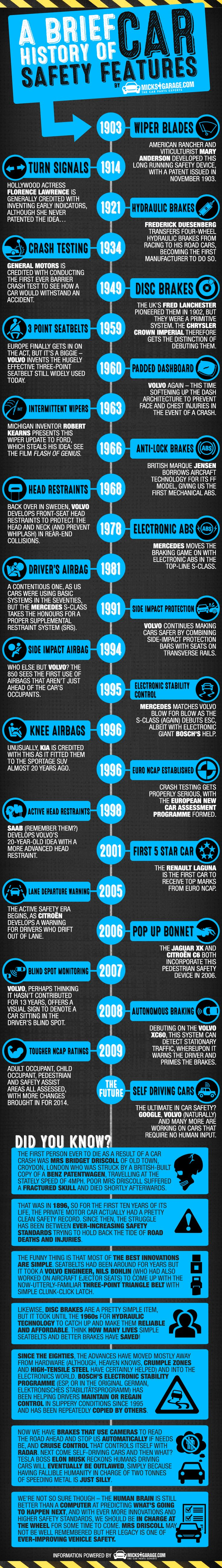 Car Safety Features infographic- Can you believe that wiper blades were invented before turn signals?