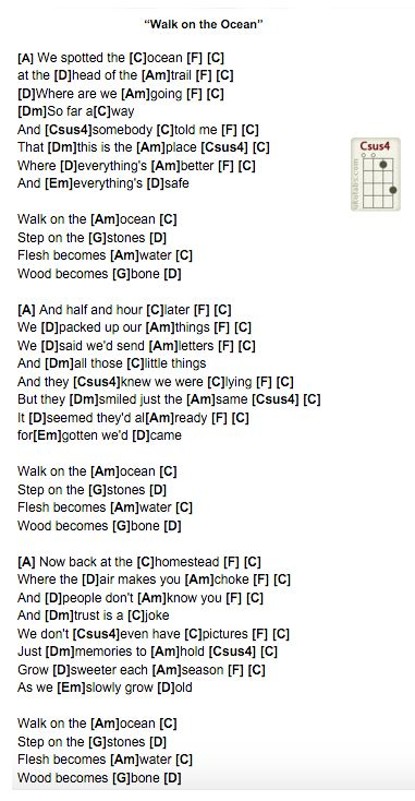 223 best Ukulele Chords images on Pinterest | Ukulele chords ...