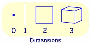 Dimensions for homework... yeah, I'm no good at these! ;)