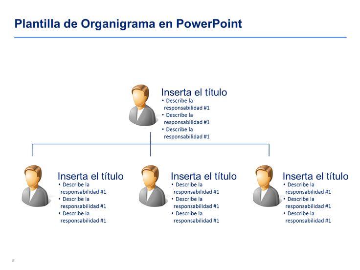 Organigramas De Empresas