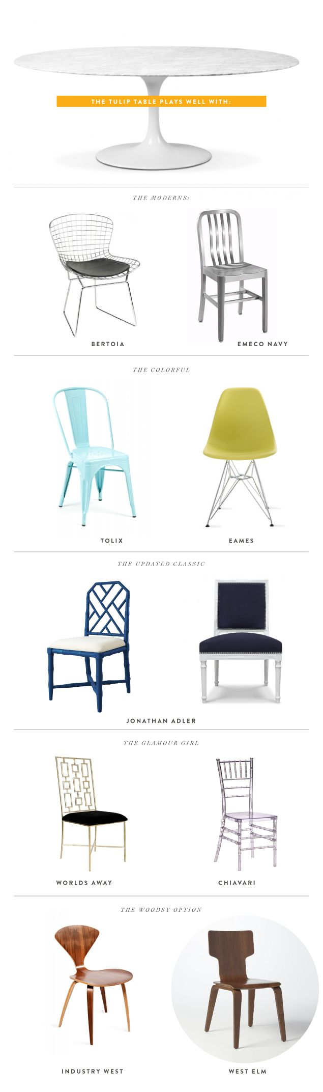 A roundup of chairs to pair with the classic Saarinen tulip table - www.pencilshavingsstudio.com
