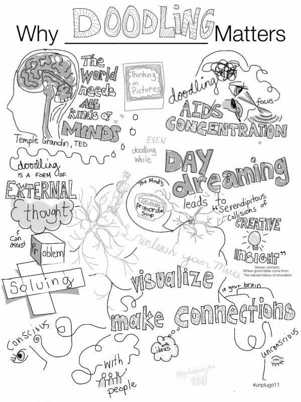 Why Doodling Matters via The Doodle Revolution #Sketchnote #Doodling