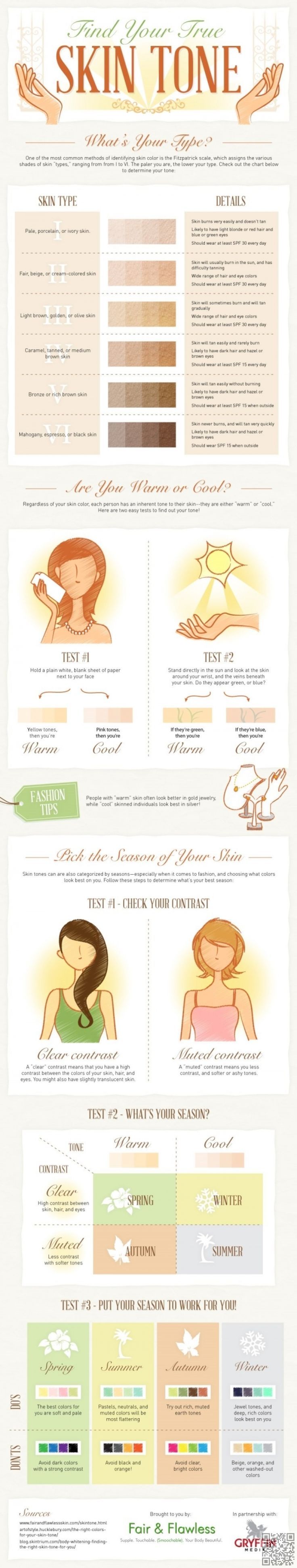13. How to Find Your True Skin Tone - Dewy Skin #Trend: 29 Infographics to Help You #Highlight Your Way to Perfection ... → Skincare #Skincare